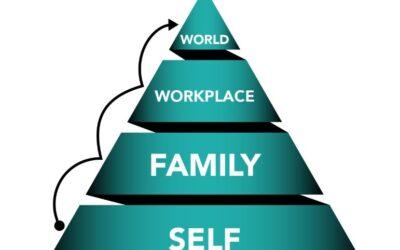 5 Essential Principles for Leadership in Parenting